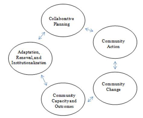 Lean thinking in health and nursing: an integrative
